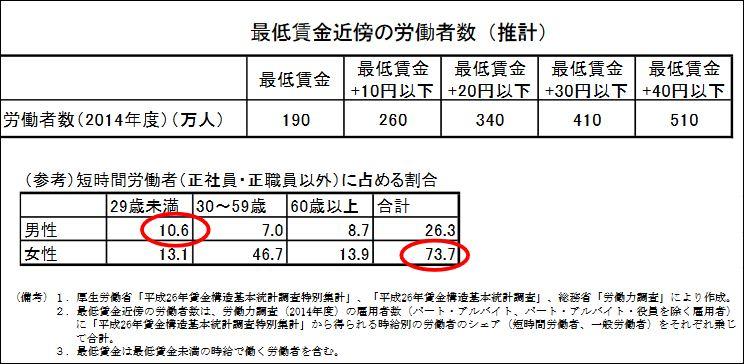 270723内閣府データjpg